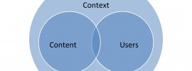Context als Rahmung von Content und User